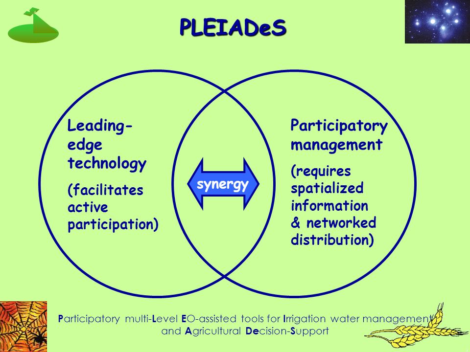 P articipatory multi- L evel E O-assisted tools for I rrigation water management and A gricultural De cision- S upport PLEIADeS Leading- edge technology (facilitates active participation) Participatory management (requires spatialized information & networked distribution) synergy