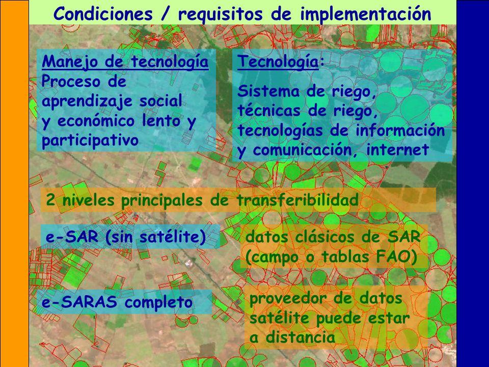 Condiciones / requisitos de implementación 2 niveles principales de transferibilidad Manejo de tecnología Proceso de aprendizaje social y económico le