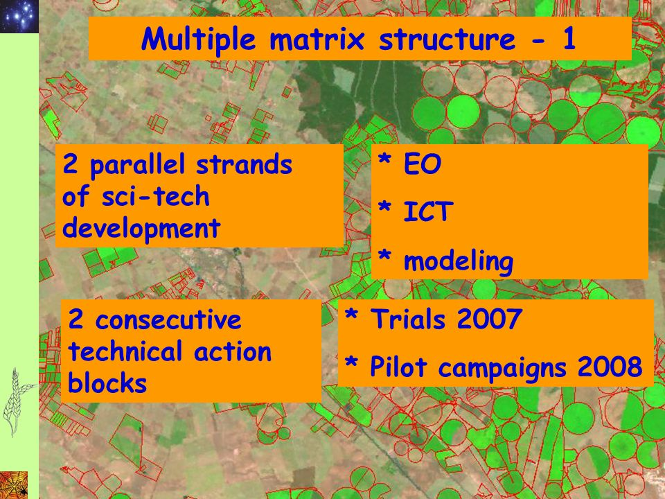 Multiple matrix structure - 1 2 parallel strands of sci-tech development * EO * ICT * modeling 2 consecutive technical action blocks * Trials 2007 * Pilot campaigns 2008