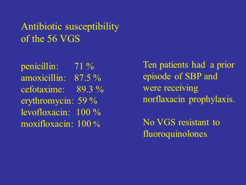 Antibiotic susceptibility of the 56 VGS Ten patients had a prior episode of SBP and were receiving norflaxacin prophylaxis.