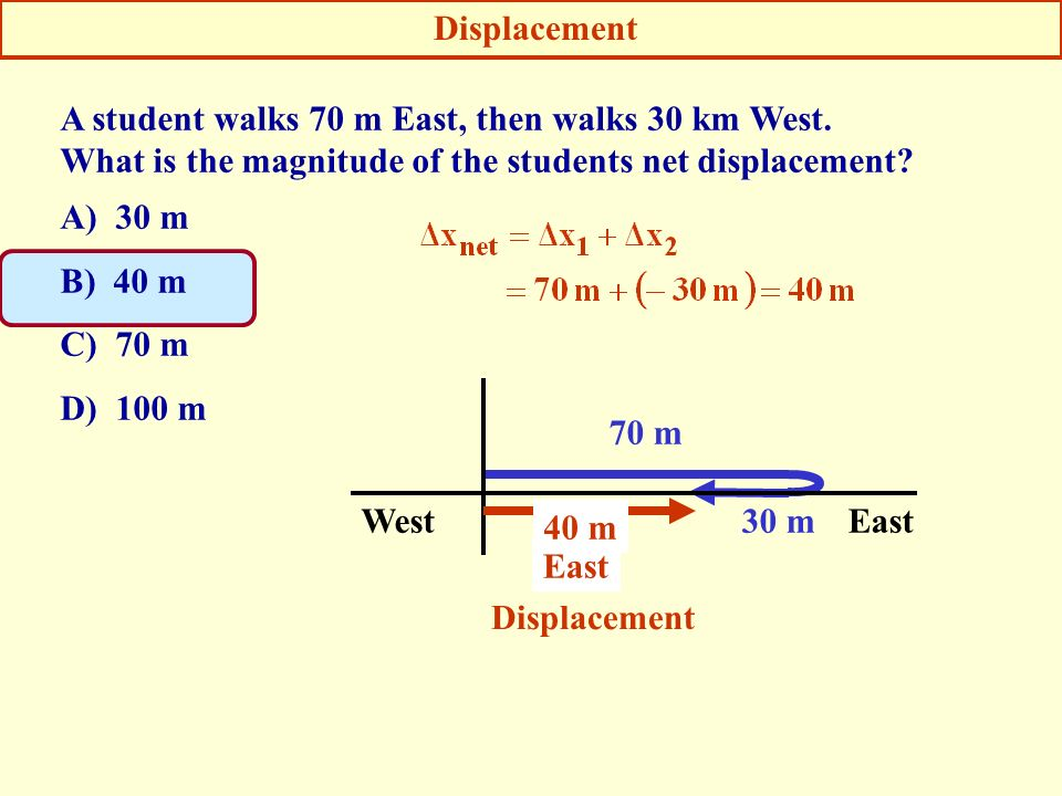 EastWest 70 m 30 m Displacement East 40 m Displacement A student walks 70 m East, then walks 30 km West.