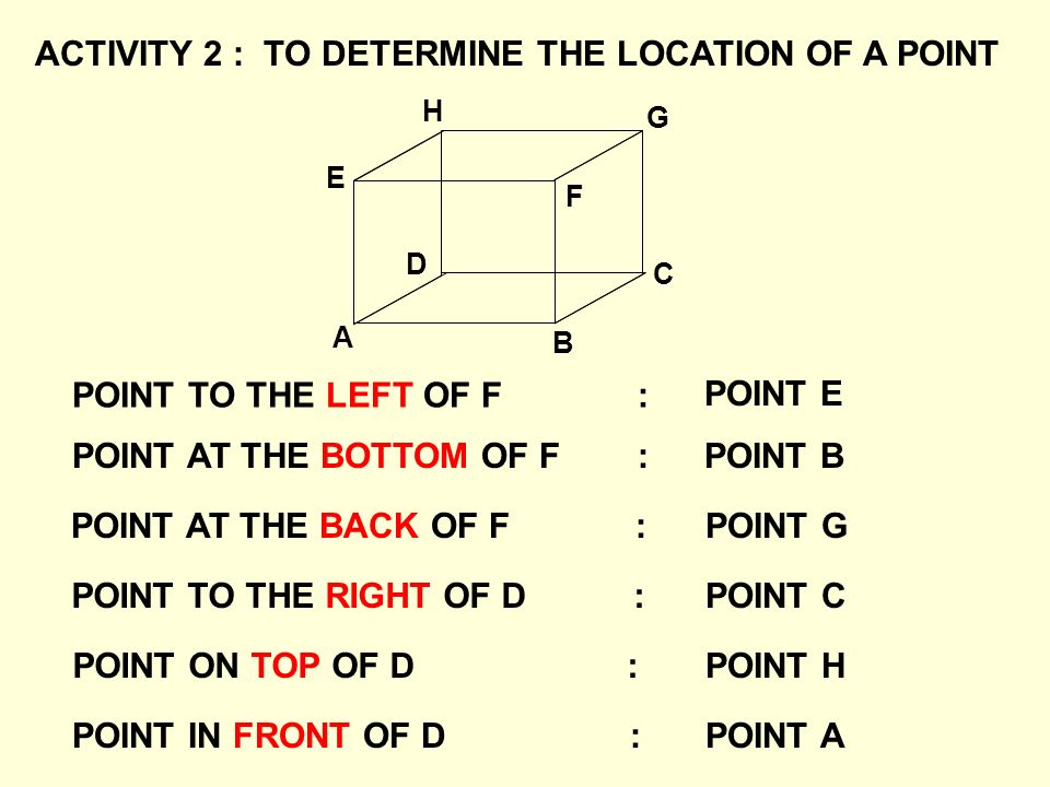 ACTIVITY 2 : TO DETERMINE THE LOCATION OF A POINT A B C D E F G H POINT TO THE LEFT OF F : POINT E POINT G POINT AT THE BOTTOM OF F : POINT AT THE BAC