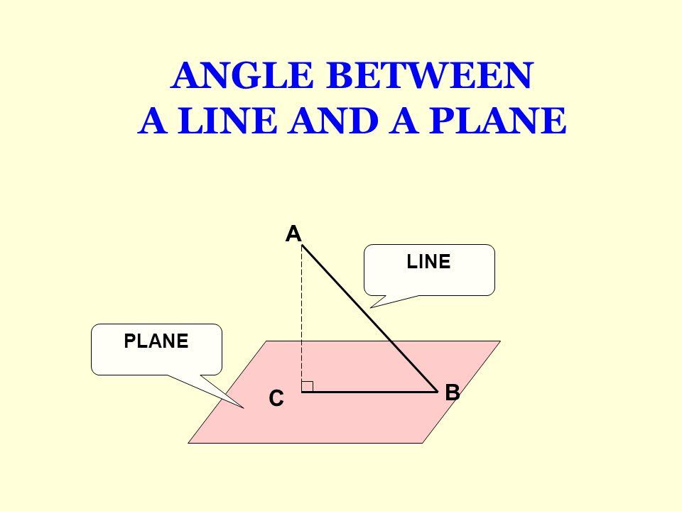 ANGLE BETWEEN A LINE AND A PLANE A B C LINE PLANE