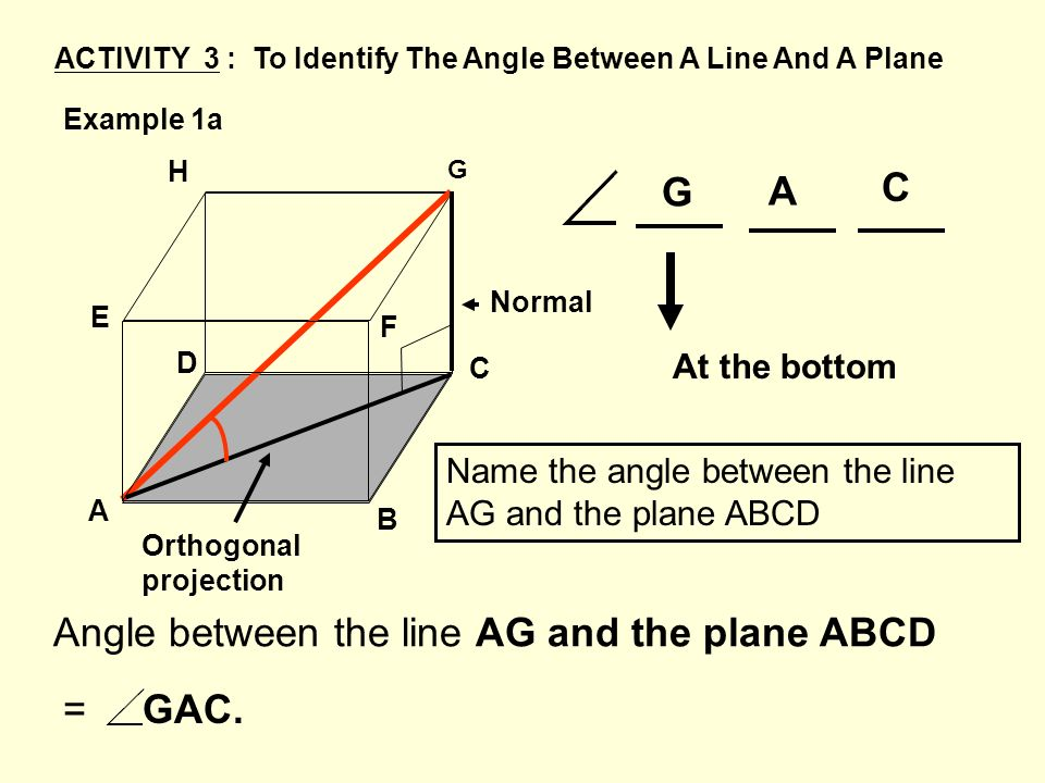 B A C D E F H G ACTIVITY 3 : To Identify The Angle Between A Line And A Plane A G C Angle between the line AG and the plane ABCD At the bottom Name th