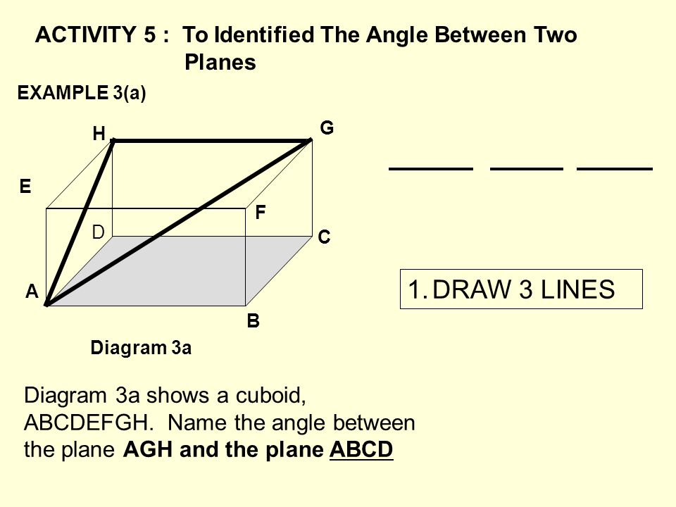 ACTIVITY 5 : To Identified The Angle Between Two Planes A E B C D H G F Diagram 3a Diagram 3a shows a cuboid, ABCDEFGH. Name the angle between the pla