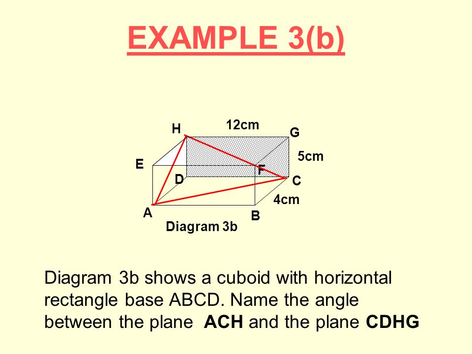 EXAMPLE 3(b) Diagram 3b E 5cm B A C D H G F 4cm 12cm Diagram 3b shows a cuboid with horizontal rectangle base ABCD. Name the angle between the plane A