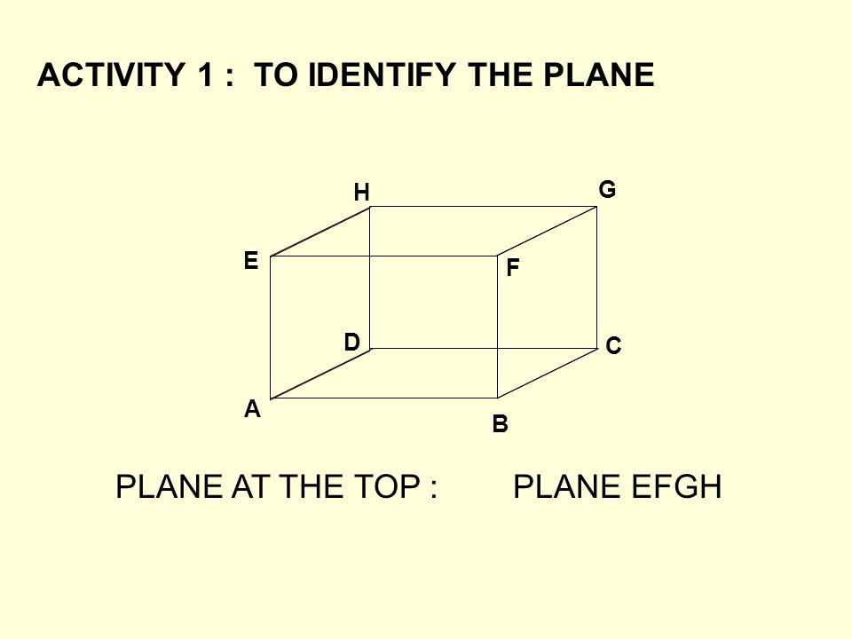 A B C D E F G H PLANE AT THE TOP :PLANE EFGH ACTIVITY 1 : TO IDENTIFY THE PLANE