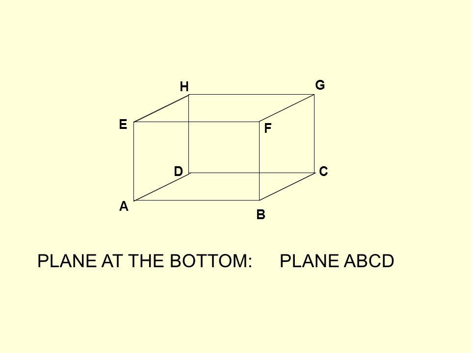 A B CD E F G H PLANE AT THE BOTTOM:PLANE ABCD