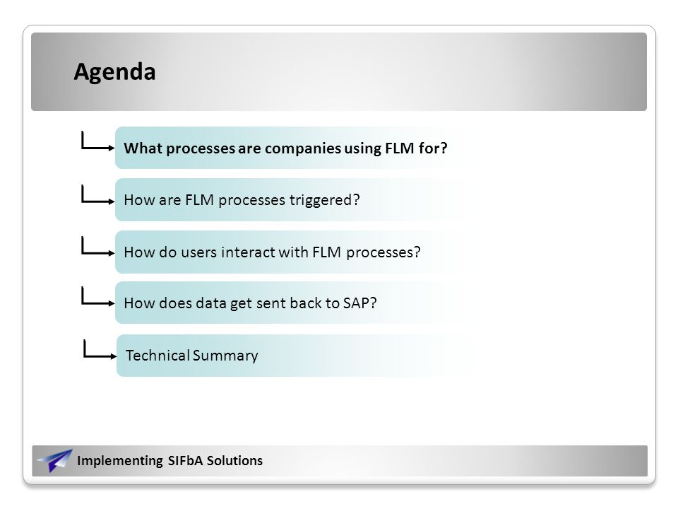 Implementing SIFbA Solutions What processes.