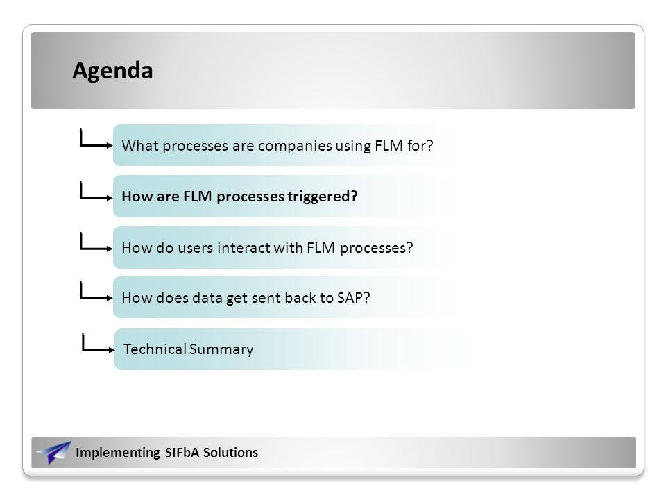 Implementing SIFbA Solutions Technical Summary: FLM Trigger Trigger Point Delivery Technology Notification Submission Technology FLM PortalSAP EPn/a: User-drivenSAP EP MSS/ESSSAP EPn/a: User-drivenSAP EP IntranetBSPn/a: User-drivenHTTP InternetPre-renderedn/a: User-driven HTTP E-mail with attachment SAP TransactionSAP GUIn/a: User-drivenHTTP SAP MobilePre-renderedn/a: User-drivenE-mail with attachment SAP Output SAP EP BSP Off-line e-mail E-mail SAP EP HTTP E-mail with attachment