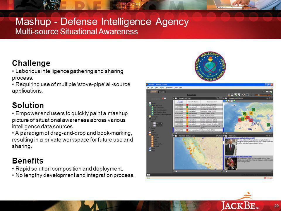 TM Mashup - Defense Intelligence Agency Multi-source Situational Awareness 20 Challenge Laborious intelligence gathering and sharing process. Requirin