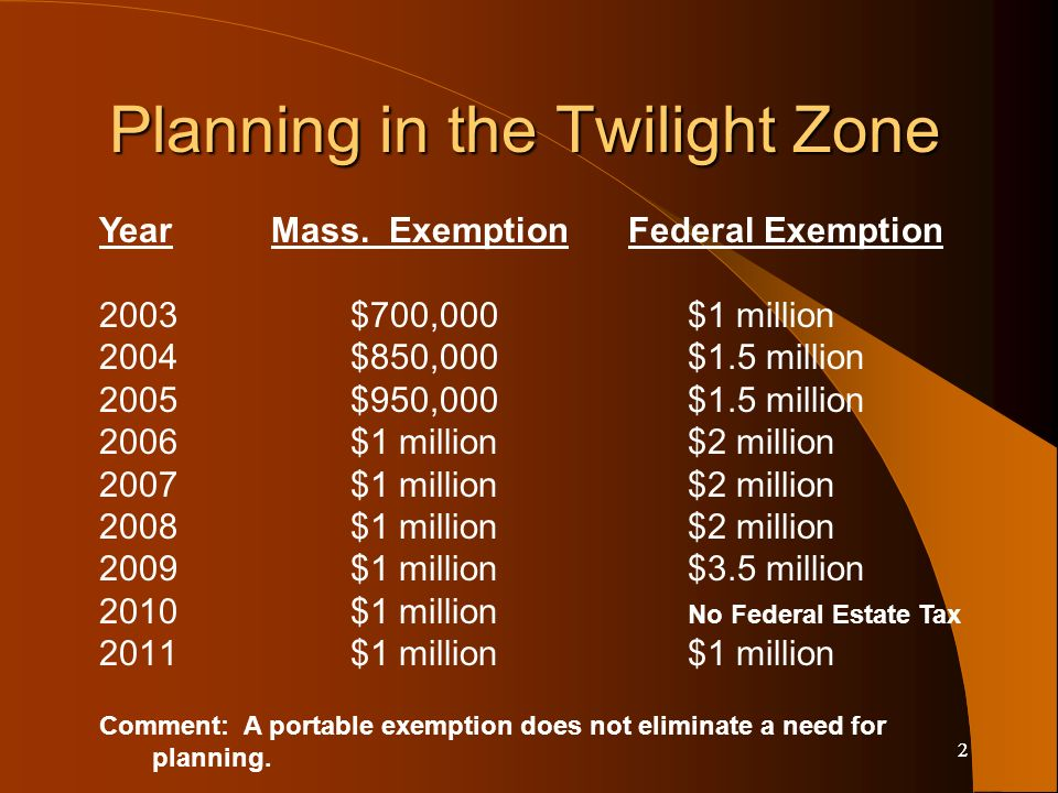22 Planning in the Twilight Zone YearMass.