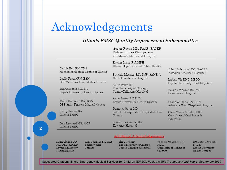 222 Acknowledgements Susan Fuchs MD, FAAP, FACEP Subcommittee Chairperson Childrens Memorial Hospital Cathie Bell RN, TNS Methodist Medical Center of