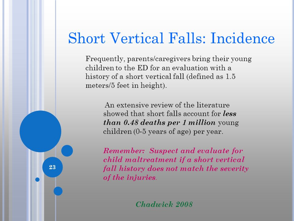 Short Vertical Falls: Incidence Frequently, parents/caregivers bring their young children to the ED for an evaluation with a history of a short vertic