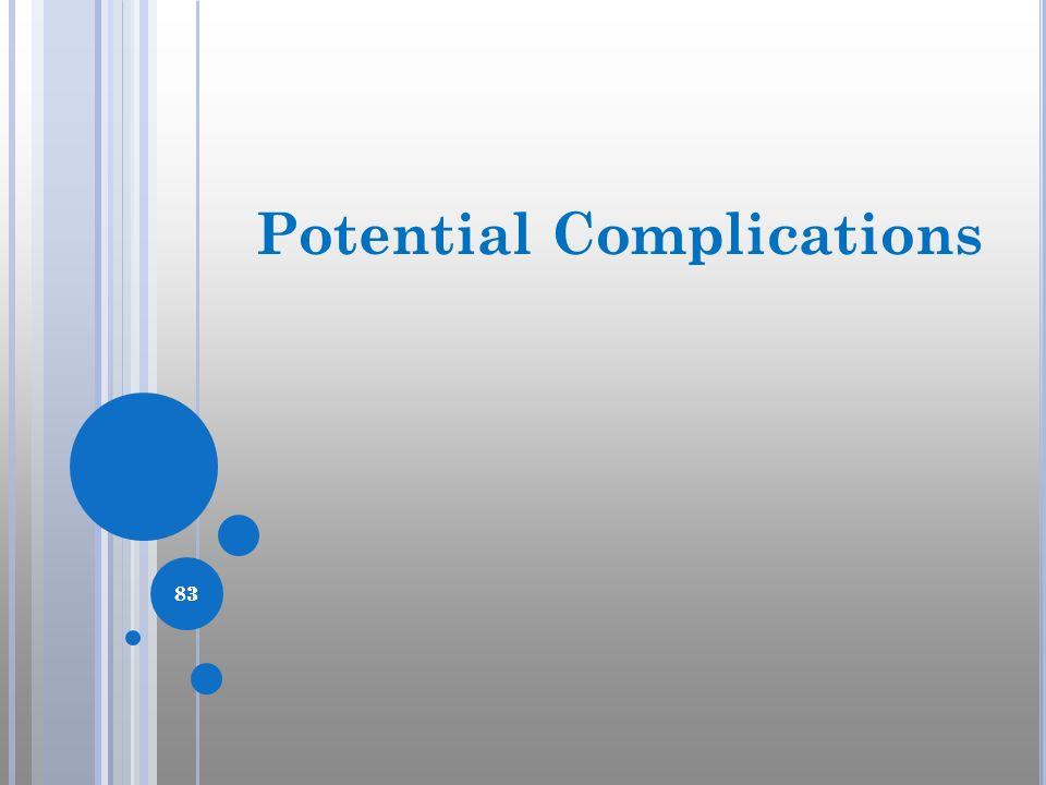 83 Potential Complications 83