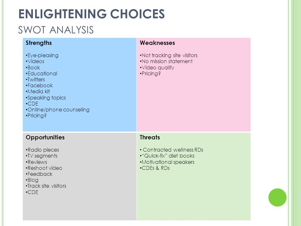 ENLIGHTENING CHOICES RECOMMENDATIONS Blog Track visitors Continue Twittering & Facebook Create a Mission Statement Reshoot video High-light TV & radio segments Link Twitter & Facebook to site Consider price list