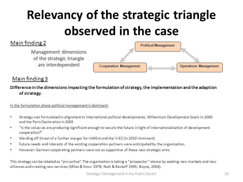 Relevancy of the strategic triangle observed in the case Difference in the dimensions impacting the formulation of strategy, the implementation and th