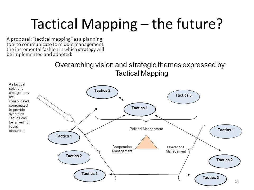 Tactical Mapping – the future? A proposal: tactical mapping as a planning tool to communicate to middle management the incremental fashion in which st