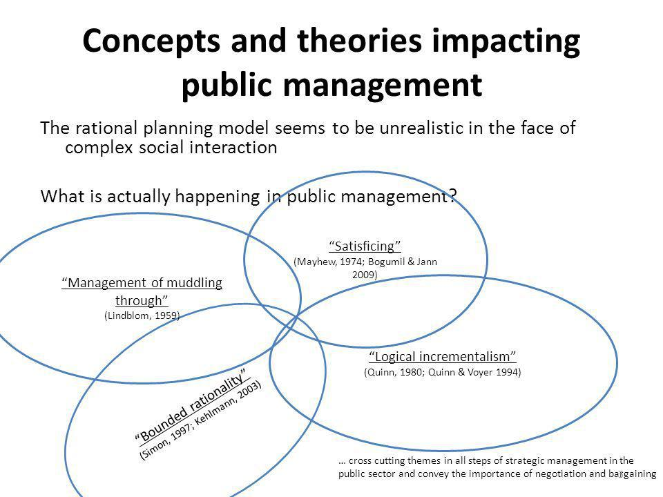 Concepts and theories impacting public management The rational planning model seems to be unrealistic in the face of complex social interaction What i