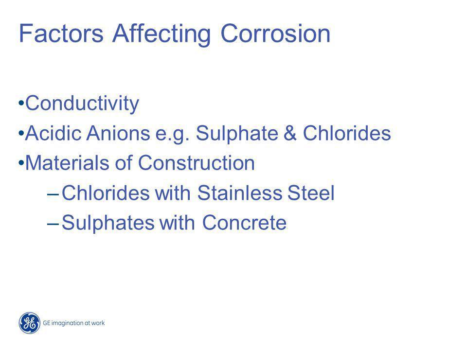 Effect of Conductivity