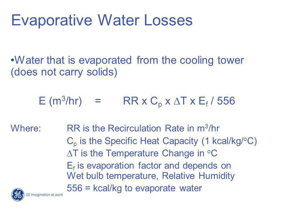 Non Evaporative Water Losses Drift - The water lost from the tower as entrained droplets in the exhaust air Windage - The water lost from the tower as a result of wind action Blowdown - The water deliberately purged from the system to control water chemistry