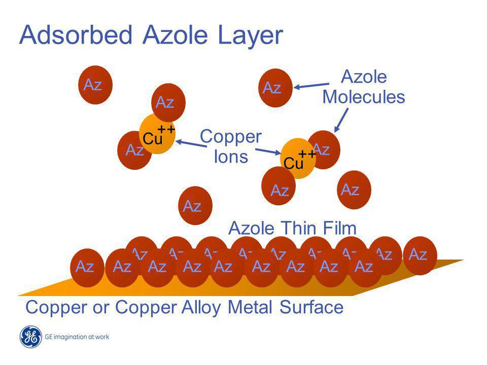 Galvanic Plating of Copper onto Steel