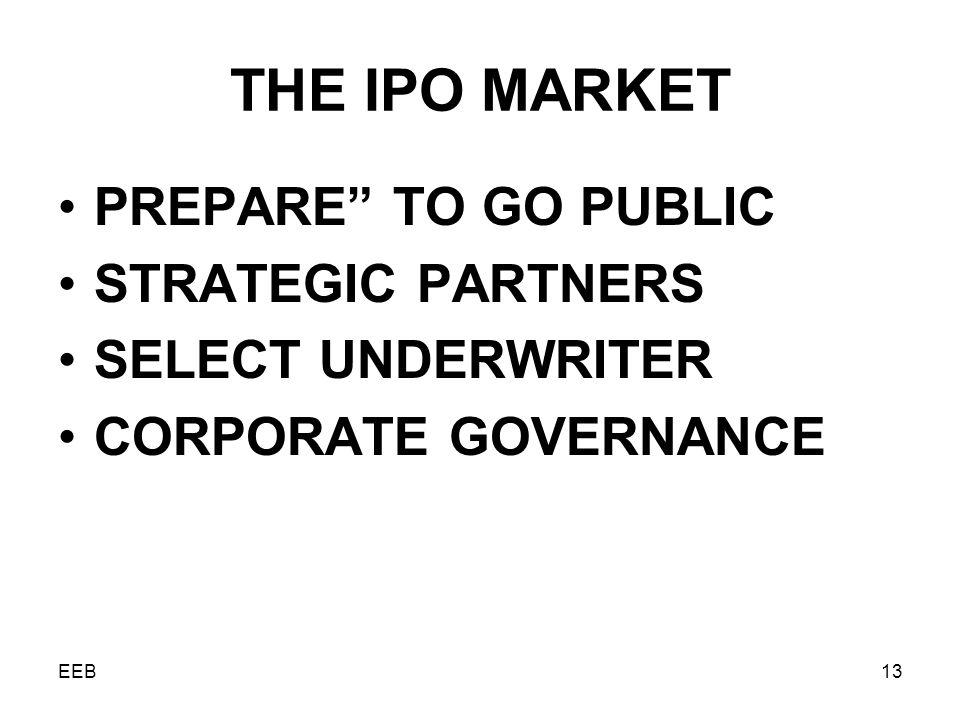 EEB13 THE IPO MARKET PREPARE TO GO PUBLIC STRATEGIC PARTNERS SELECT UNDERWRITER CORPORATE GOVERNANCE