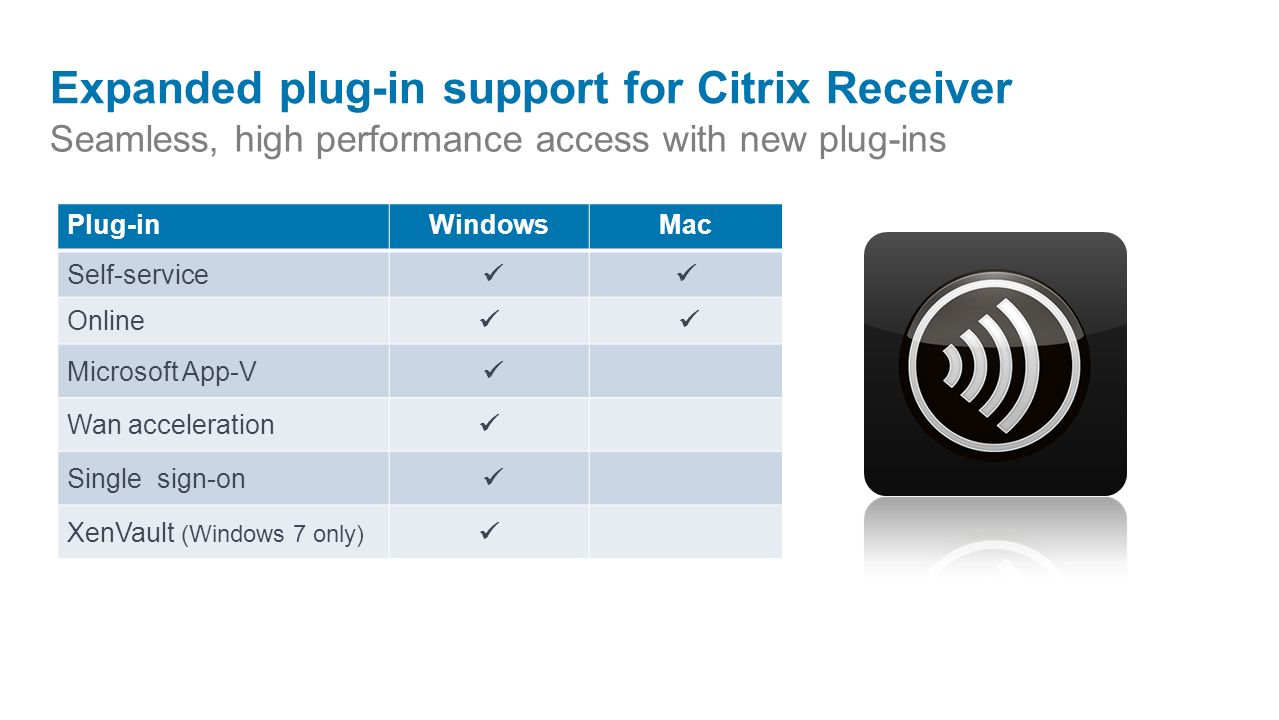 Seamless, high performance access with new plug-ins Expanded plug-in support for Citrix Receiver Plug-inWindowsMac Self-service Online Microsoft App-V Wan acceleration Single sign-on XenVault (Windows 7 only)