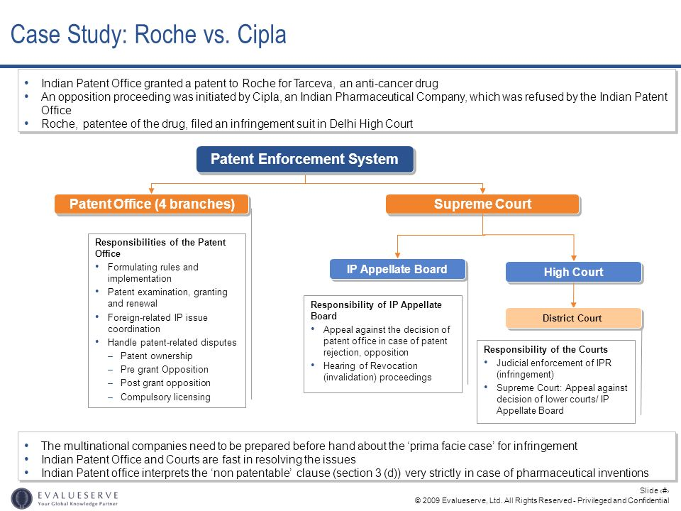 © 2009 Evalueserve, Ltd. All Rights Reserved - Privileged and Confidential Slide 17 Indian Patent Office granted a patent to Roche for Tarceva, an ant