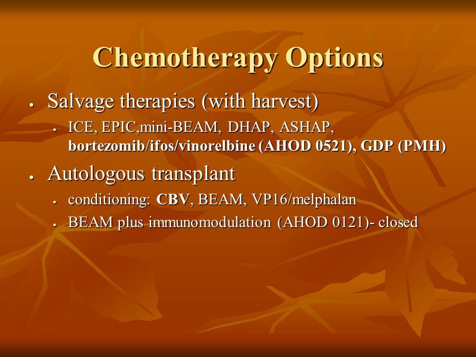 Chemotherapy Options Salvage therapies (with harvest) Salvage therapies (with harvest) ICE, EPIC,mini-BEAM, DHAP, ASHAP, bortezomib/ifos/vinorelbine (