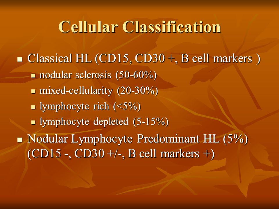 Cellular Classification Classical HL (CD15, CD30 +, B cell markers ) Classical HL (CD15, CD30 +, B cell markers ) nodular sclerosis (50-60%) nodular s