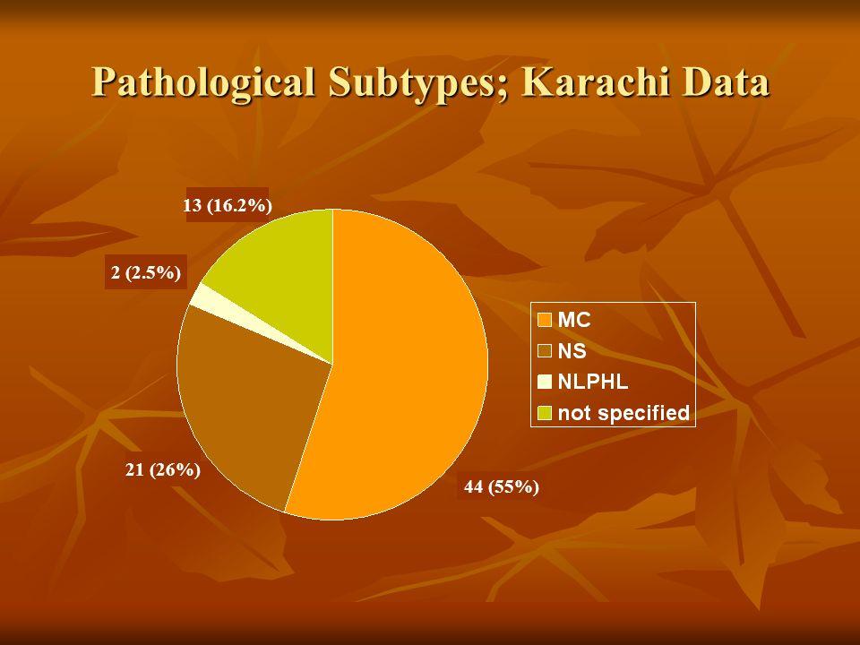 44 (55%) 21 (26%) 2 (2.5%) 13 (16.2%) Pathological Subtypes; Karachi Data