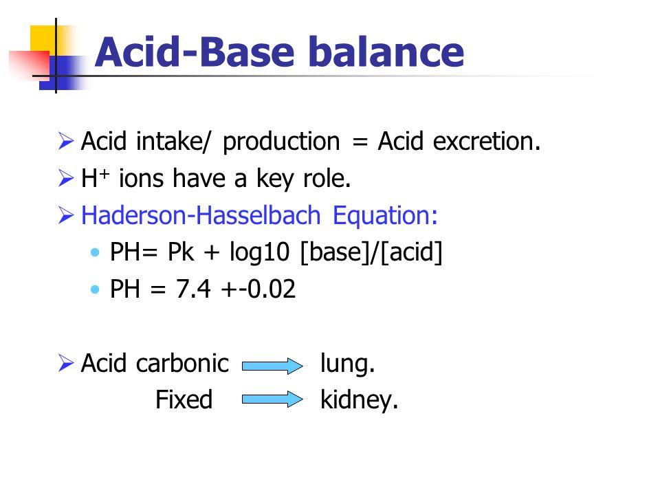 Acid-Base balance Acid intake/ production = Acid excretion. H + ions have a key role. Haderson-Hasselbach Equation: PH= Pk + log10 [base]/[acid] PH =