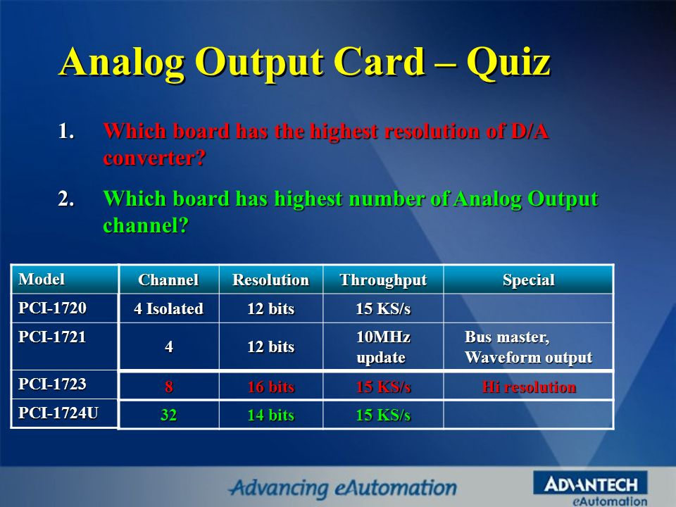 Analog Output Card – Quiz 1.Which board has the highest resolution of D/A converter? ChannelResolutionThroughputSpecial 4 Isolated 12 bits 15 KS/s 4 1