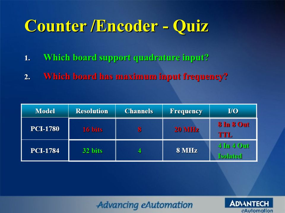 Counter /Encoder - Quiz 1. Which board support quadrature input? ModelResolutionChannelsFrequencyI/O PCI-1780 PCI-1784 2. Which board has maximum inpu