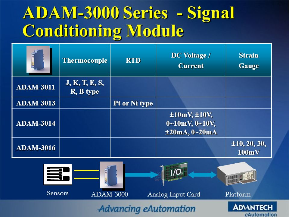 ADAM-3000 Series - Signal Conditioning Module ThermocoupleRTD DC Voltage / CurrentStrainGaugeADAM-3011 J, K, T, E, S, R, B type ADAM-3013 Pt or Ni typ