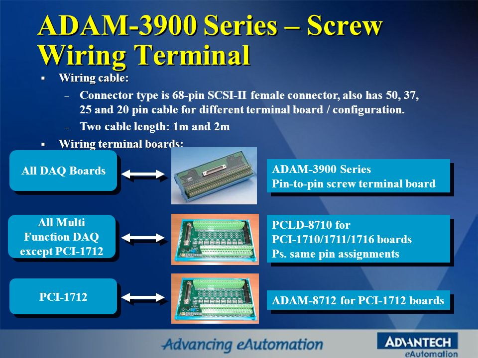 ADAM-3900 Series – Screw Wiring Terminal Wiring cable: Wiring cable: – Connector type is 68-pin SCSI-II female connector, also has 50, 37, 25 and 20 p