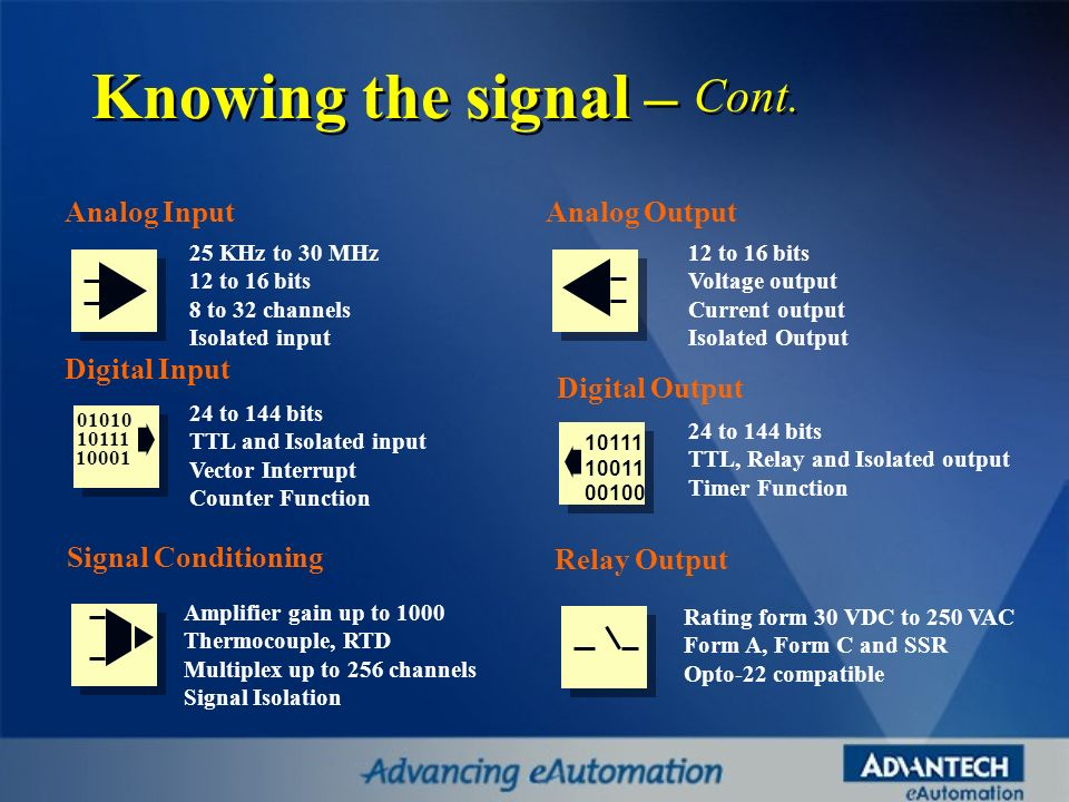 Knowing the signal – Cont. 01010 10111 10001 Digital Input 24 to 144 bits TTL and Isolated input Vector Interrupt Counter Function 10111 10011 00100 2