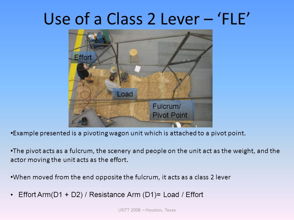 Use of a Class 2 Lever – FLE USITT 2008 – Houston, Texas Example presented is a pivoting wagon unit which is attached to a pivot point. The pivot acts