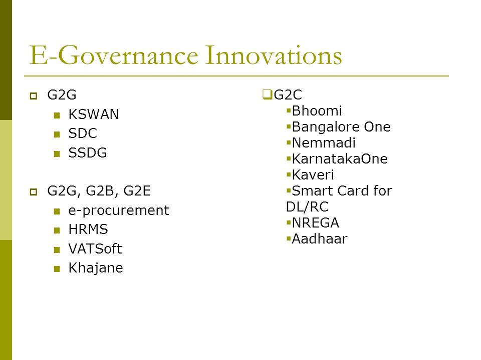 E-Governance Innovations G2G KSWAN SDC SSDG G2G, G2B, G2E e-procurement HRMS VATSoft Khajane G2C Bhoomi Bangalore One Nemmadi KarnatakaOne Kaveri Smart Card for DL/RC NREGA Aadhaar