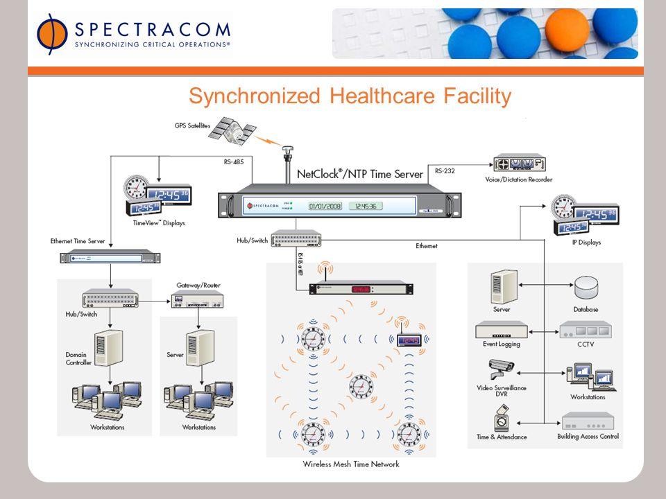 Synchronized Healthcare Facility