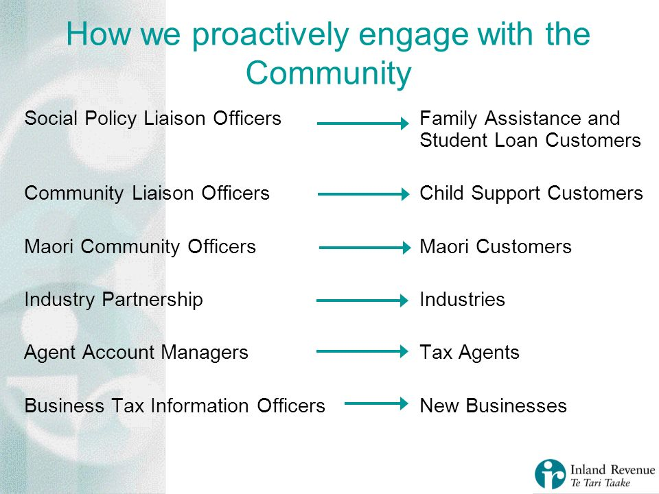 How we proactively engage with the Community Social Policy Liaison OfficersFamily Assistance and Student Loan Customers Community Liaison OfficersChild Support Customers Maori Community OfficersMaori Customers Industry PartnershipIndustries Agent Account ManagersTax Agents Business Tax Information OfficersNew Businesses