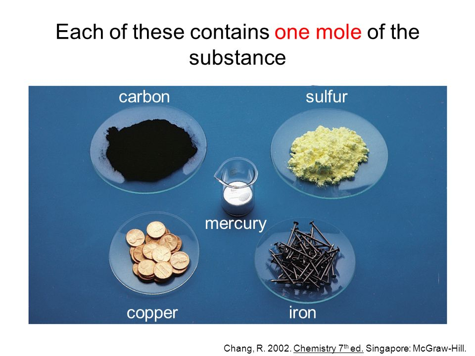Each of these contains one mole of the substance Chang, R.
