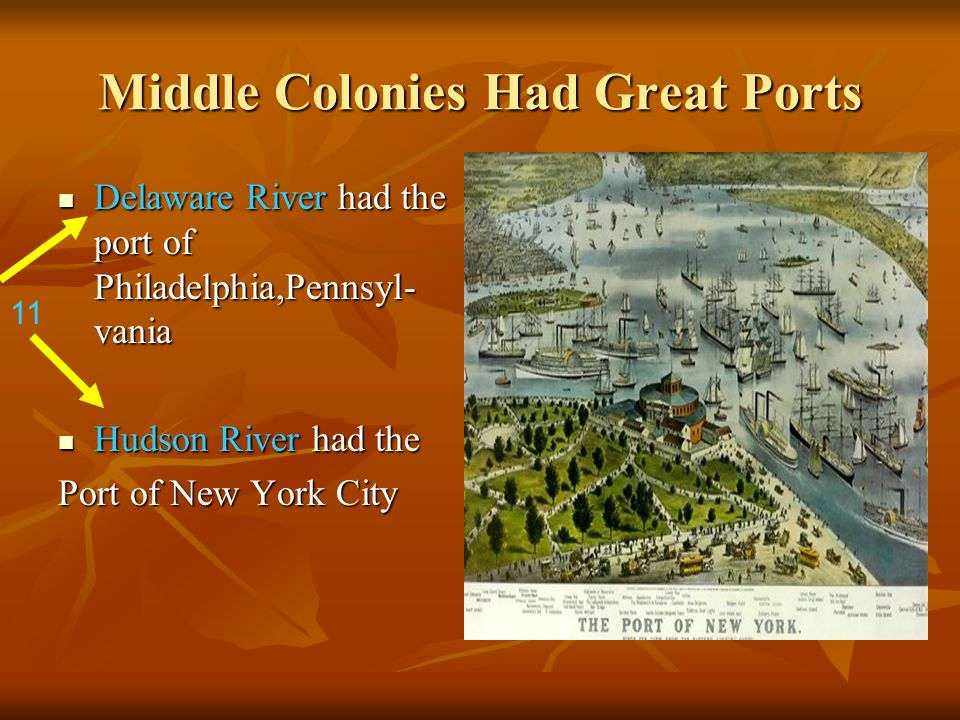 Middle Colonies Had Great Ports Delaware River had the port of Philadelphia,Pennsyl- vania Delaware River had the port of Philadelphia,Pennsyl- vania