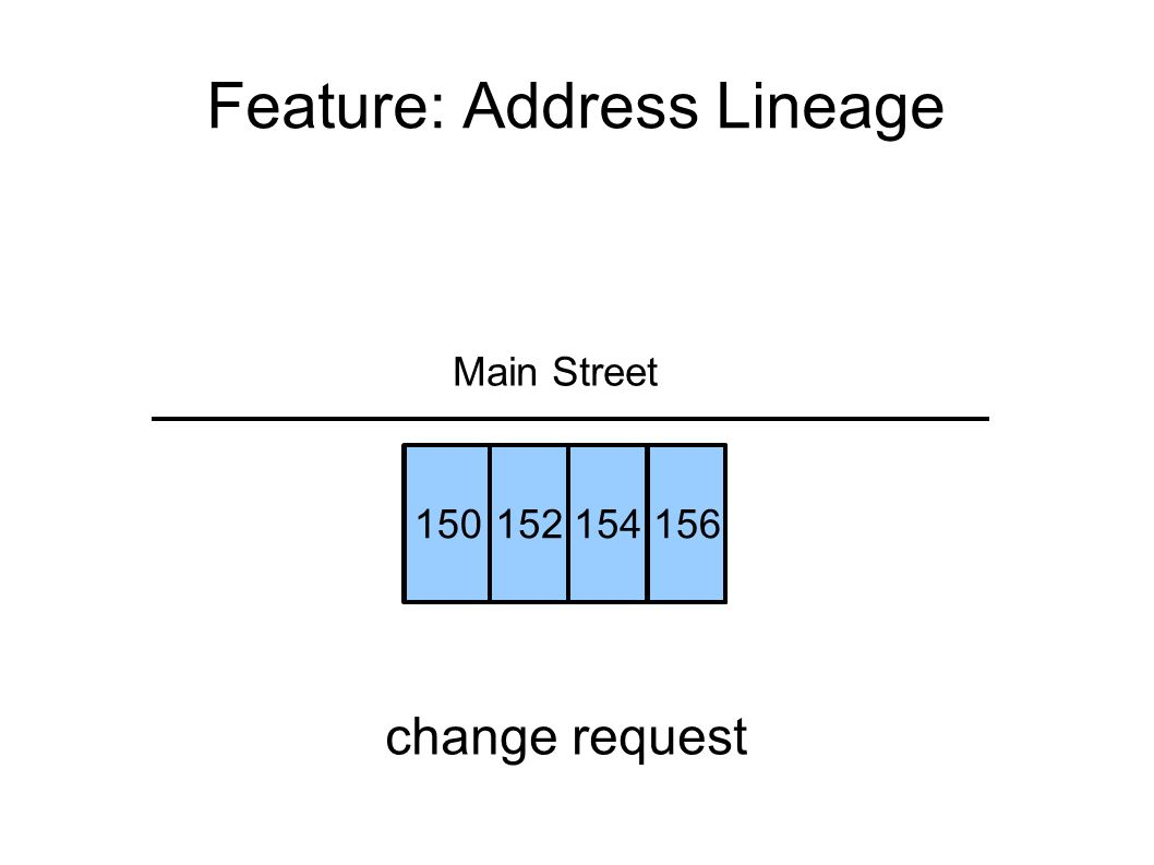 Feature: Address Lineage Main Street 150 152154156 change request