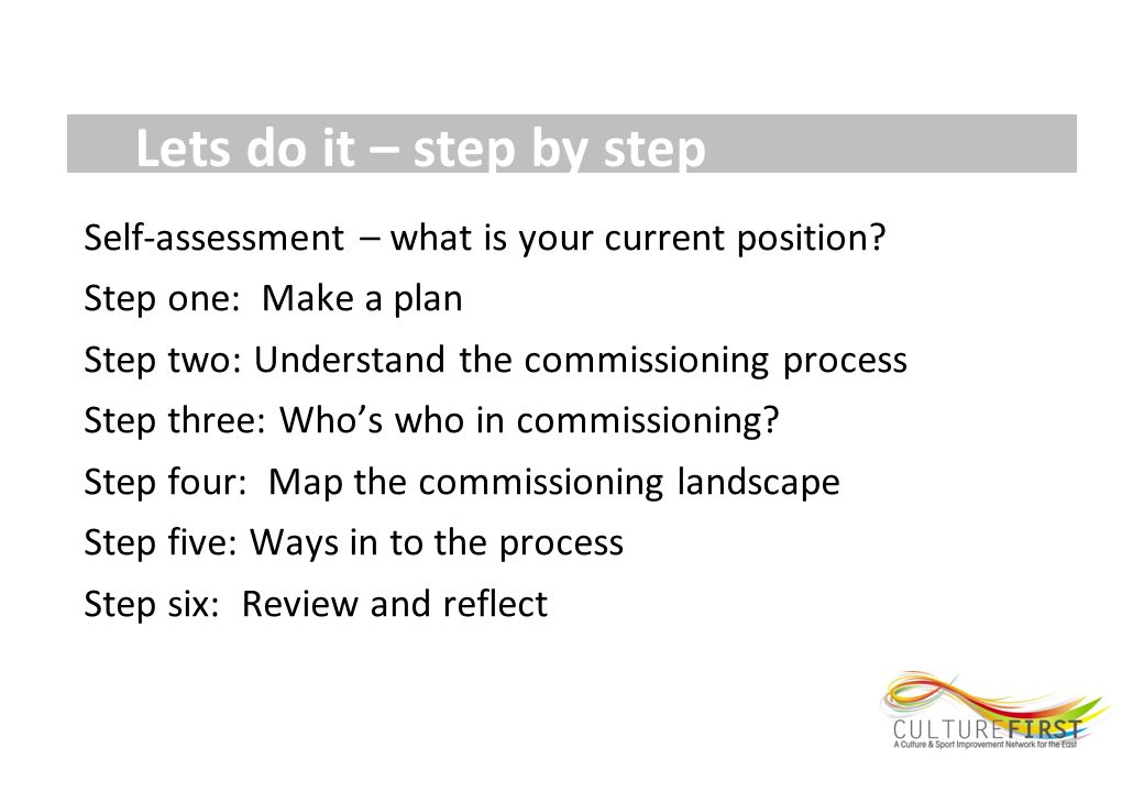Lets do it – step by step Self-assessment – what is your current position.