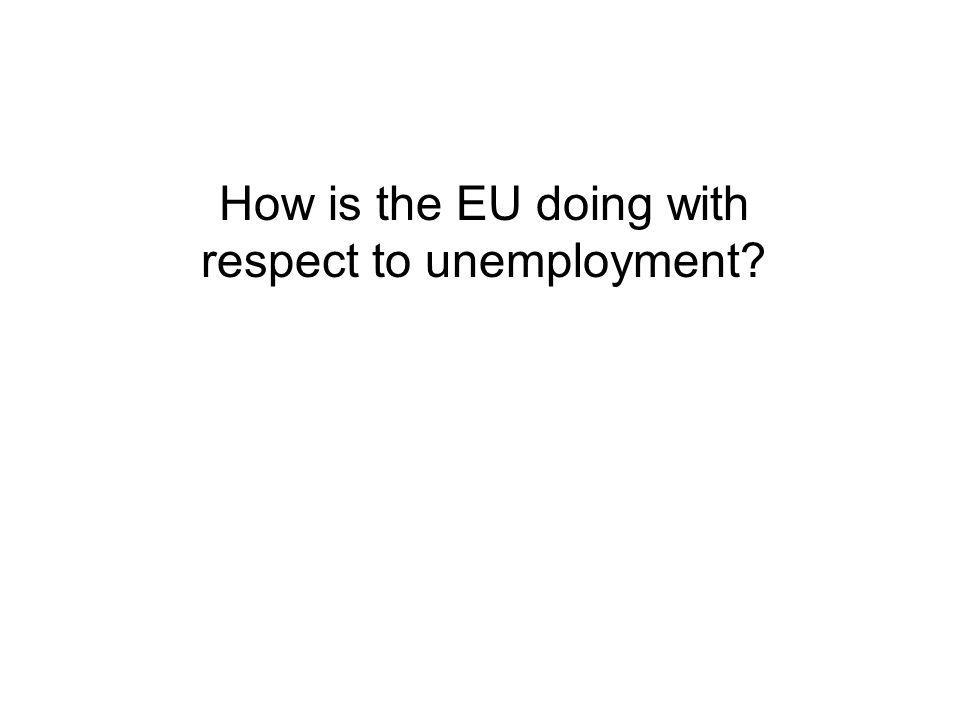 How is the EU doing with respect to unemployment?