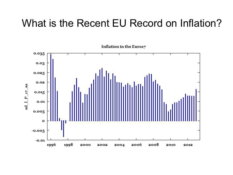 What is the Recent EU Record on Inflation?