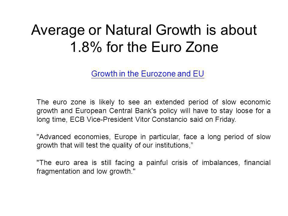 Average or Natural Growth is about 1.8% for the Euro Zone Growth in the Eurozone and EU The euro zone is likely to see an extended period of slow economic growth and European Central Bank s policy will have to stay loose for a long time, ECB Vice-President Vitor Constancio said on Friday.