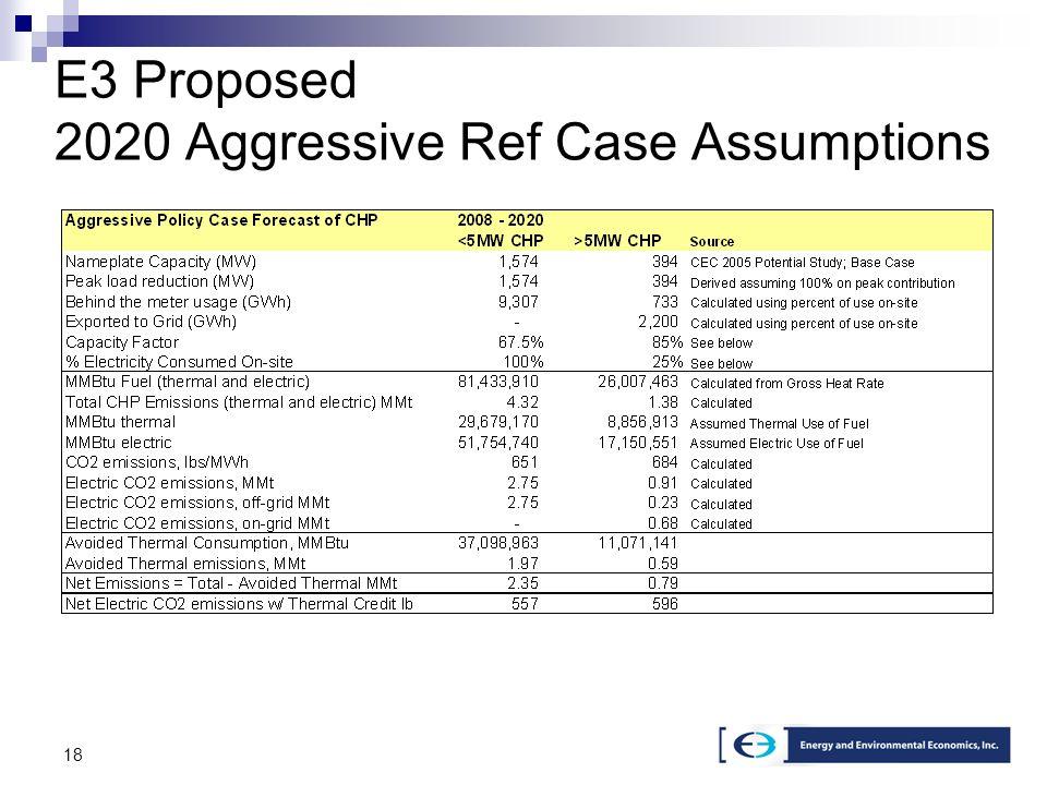 18 E3 Proposed 2020 Aggressive Ref Case Assumptions